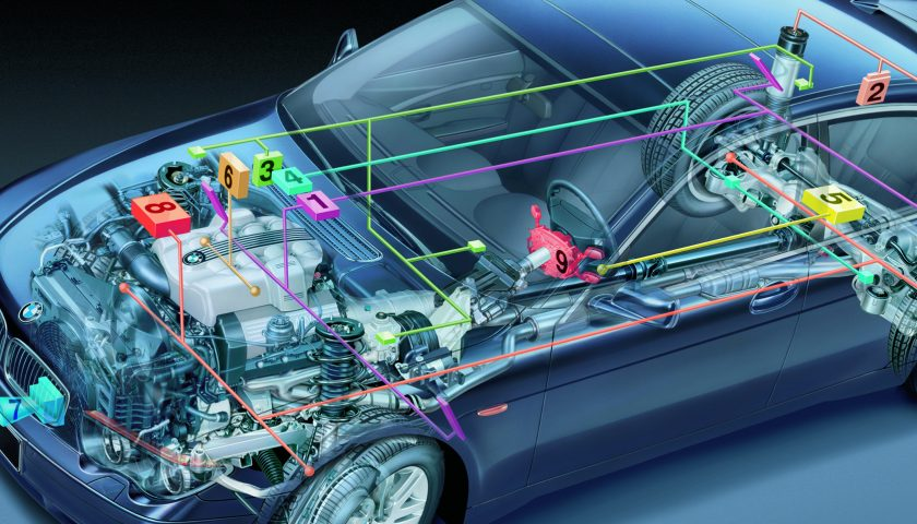Automotive GPS Units - Practical Technology